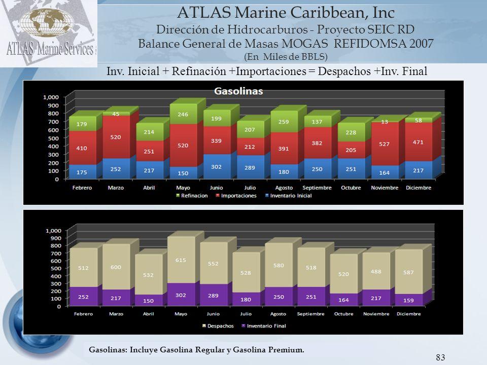ATLAS Marine Caribbean, Inc Dirección de Hidrocarburos - Proyecto SEIC RD Balance General de Masas MOGAS REFIDOMSA 2007