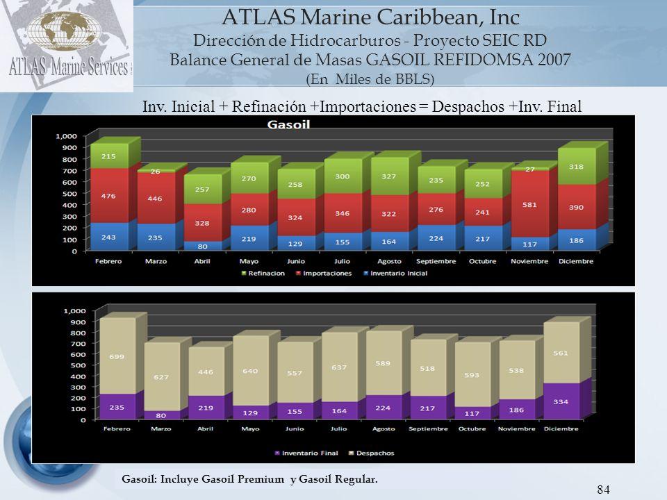 ATLAS Marine Caribbean, Inc Dirección de Hidrocarburos - Proyecto SEIC RD Balance General de Masas GASOIL REFIDOMSA 2007