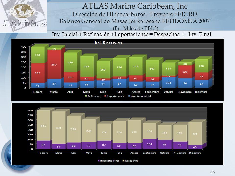 ATLAS Marine Caribbean, Inc Dirección de Hidrocarburos - Proyecto SEIC RD Balance General de Masas Jet kerosene REFIDOMSA 2007