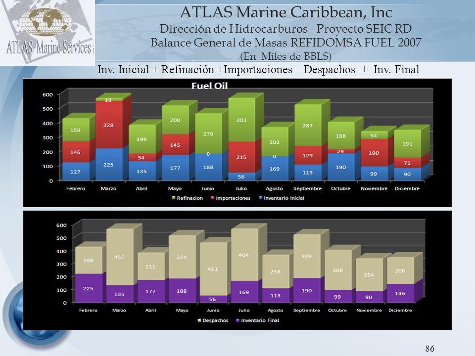 ATLAS Marine Caribbean, Inc Dirección de Hidrocarburos - Proyecto SEIC RD Balance General de Masas REFIDOMSA FUEL 2007