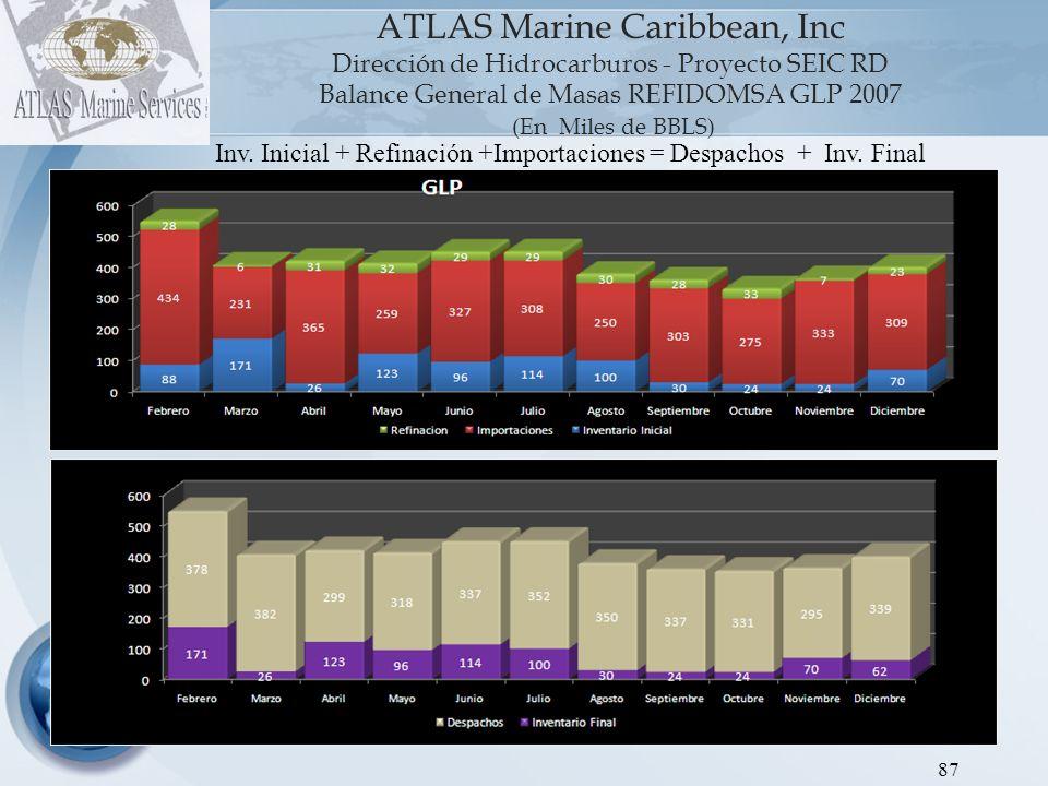 ATLAS Marine Caribbean, Inc Dirección de Hidrocarburos - Proyecto SEIC RD Balance General de Masas REFIDOMSA GLP 2007