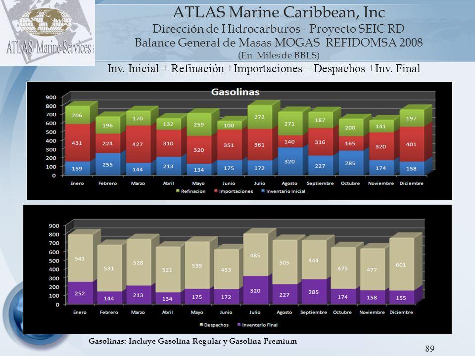 ATLAS Marine Caribbean, Inc Dirección de Hidrocarburos - Proyecto SEIC RD Balance General de Masas MOGAS REFIDOMSA 2008
