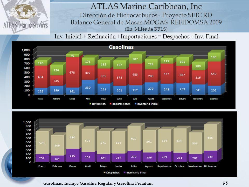 ATLAS Marine Caribbean, Inc Dirección de Hidrocarburos - Proyecto SEIC RD Balance General de Masas MOGAS REFIDOMSA 2009