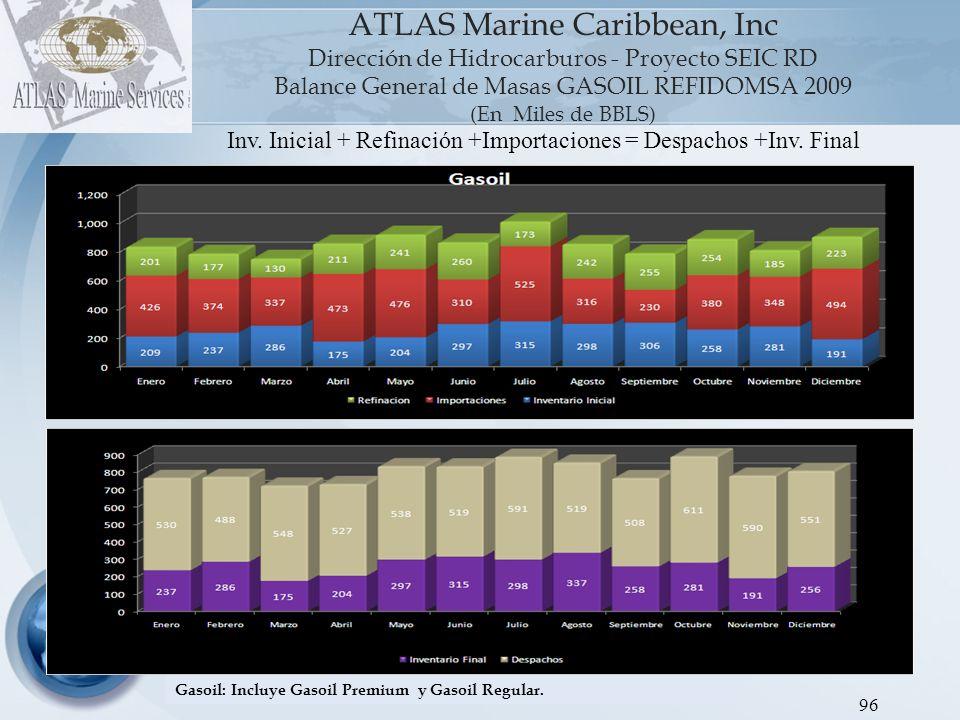 ATLAS Marine Caribbean, Inc Dirección de Hidrocarburos - Proyecto SEIC RD Balance General de Masas GASOIL REFIDOMSA 2009