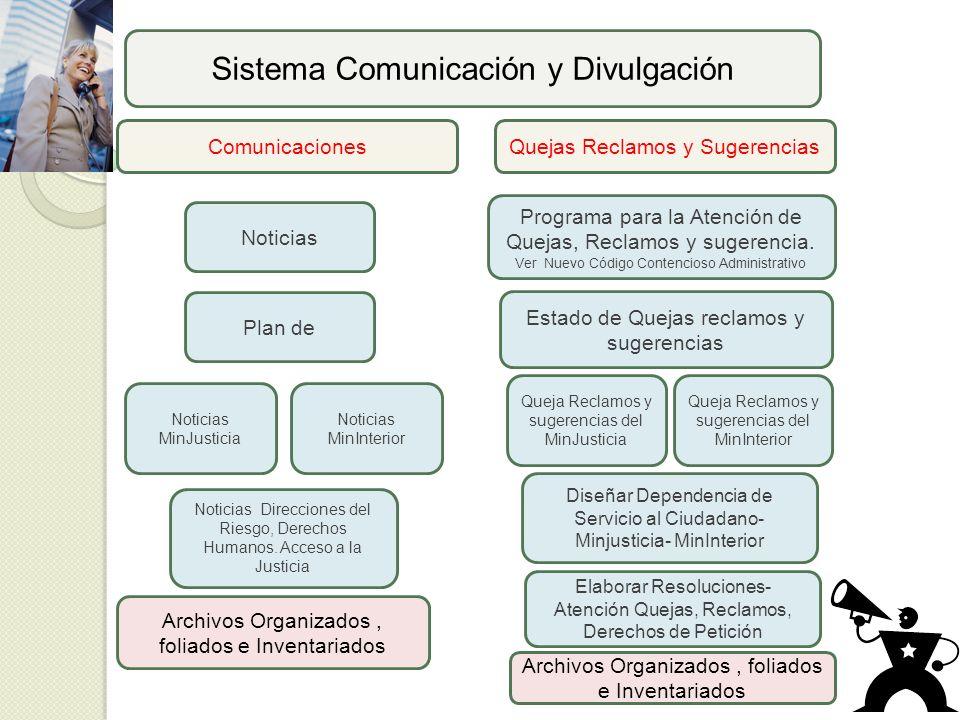 Sistema Comunicación y Divulgación