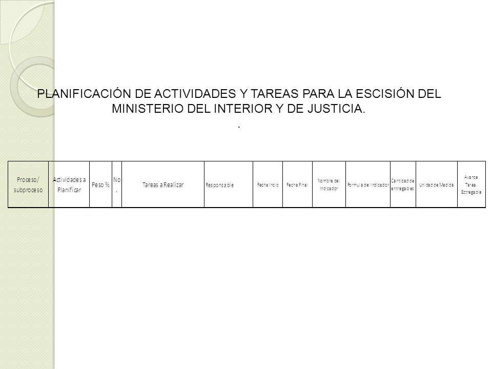 PLANIFICACIÓN DE ACTIVIDADES Y TAREAS PARA LA ESCISIÓN DEL MINISTERIO DEL INTERIOR Y DE JUSTICIA.
