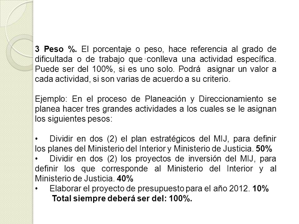 Elaborar el proyecto de presupuesto para el año 2012. 10%