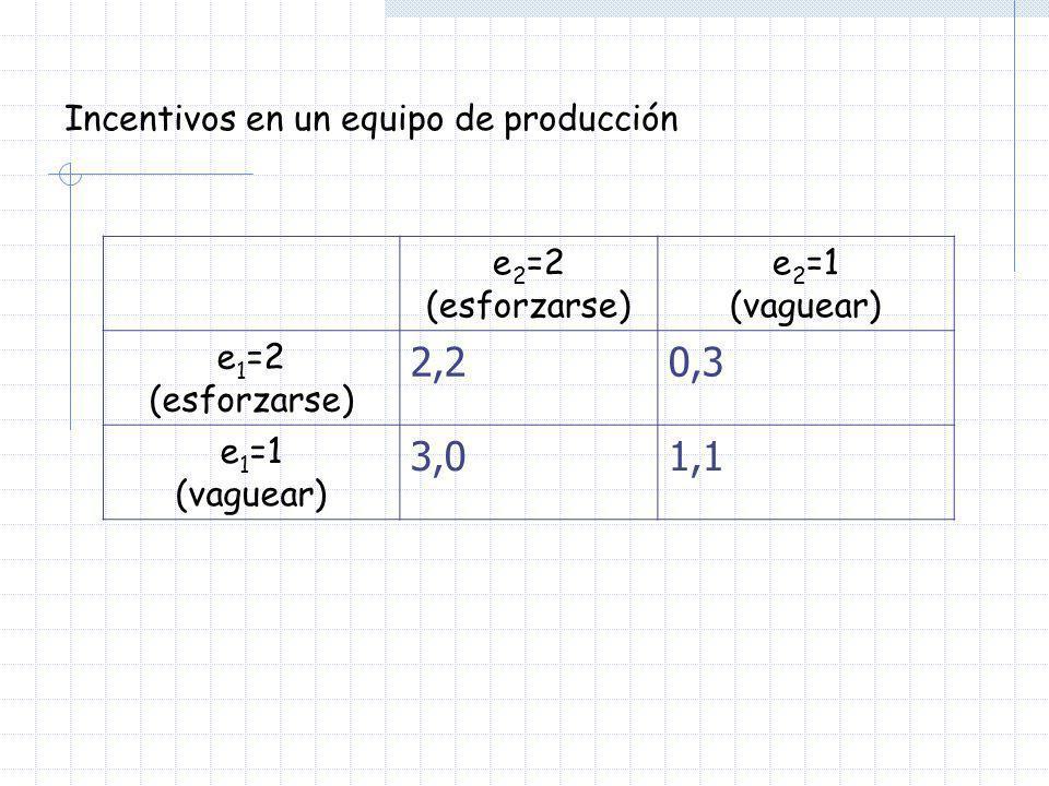 2,2 0,3 3,0 1,1 Incentivos en un equipo de producción e2=2