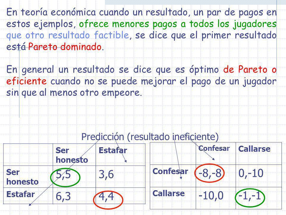 Predicción (resultado ineficiente)