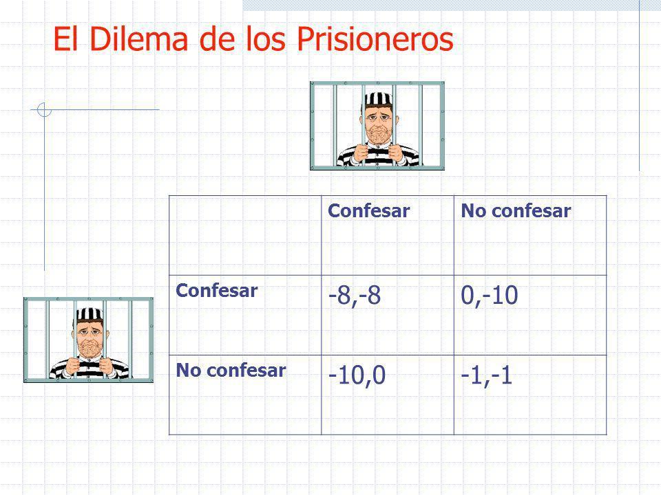 El Dilema de los Prisioneros