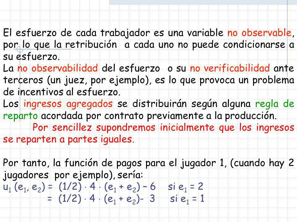 El esfuerzo de cada trabajador es una variable no observable, por lo que la retribución a cada uno no puede condicionarse a su esfuerzo.
