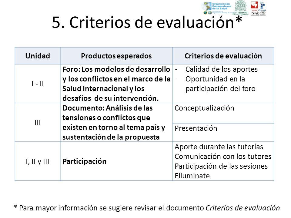 5. Criterios de evaluación*