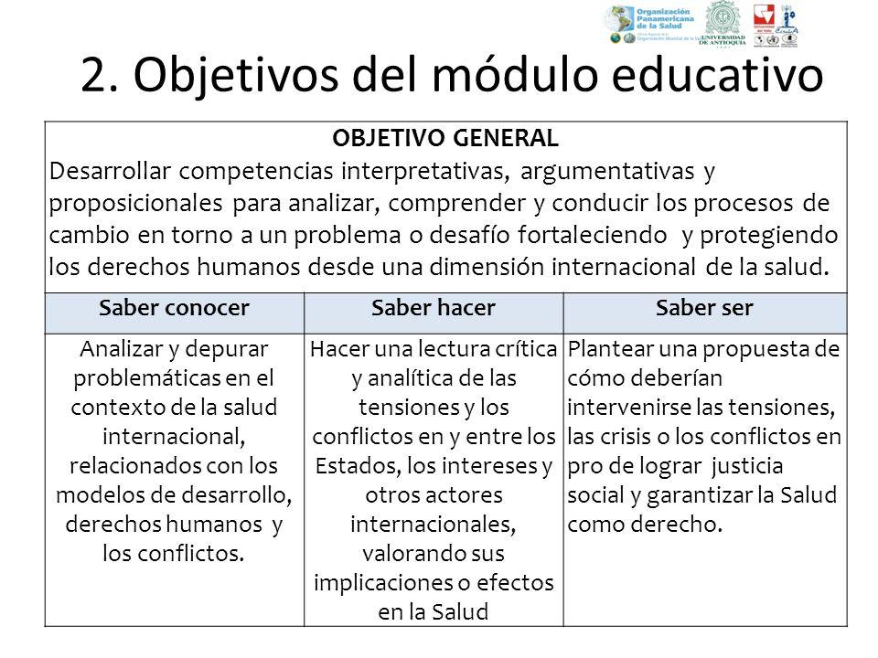2. Objetivos del módulo educativo