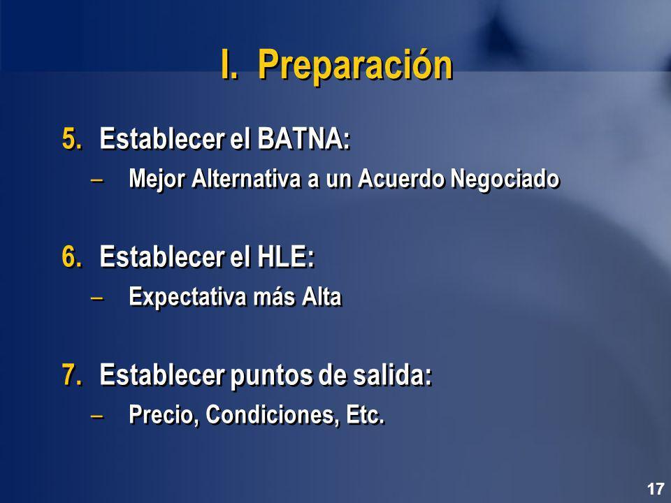 I. Preparación Establecer el BATNA: Establecer el HLE: