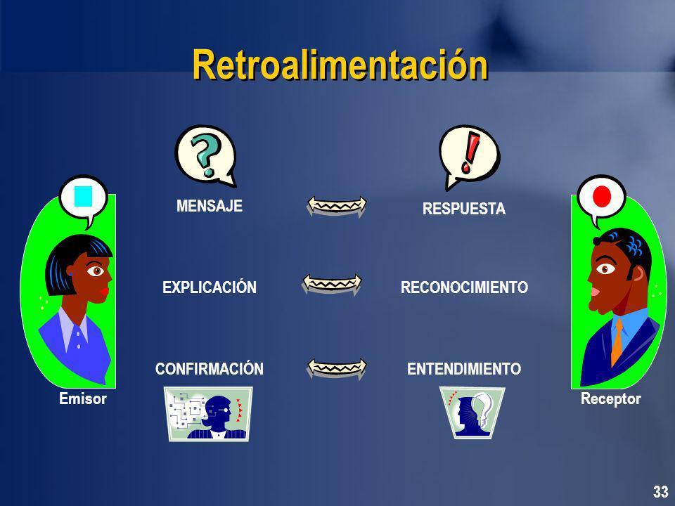 Retroalimentación MENSAJE RESPUESTA Emisor Receptor EXPLICACIÓN