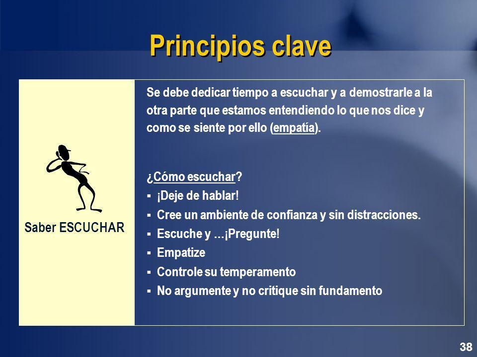 Principios clave Saber ESCUCHAR