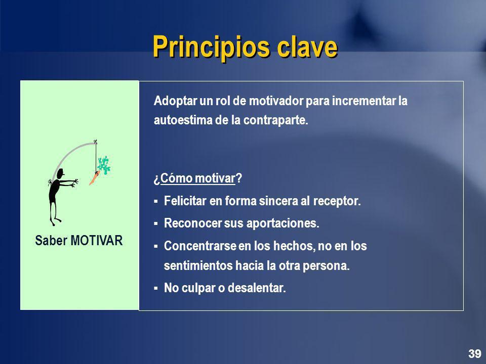 Principios clave Saber MOTIVAR
