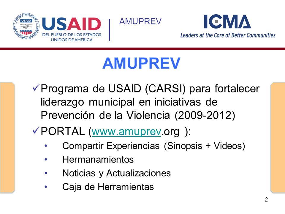AMUPREV AMUPREV. Programa de USAID (CARSI) para fortalecer liderazgo municipal en iniciativas de Prevención de la Violencia (2009-2012)