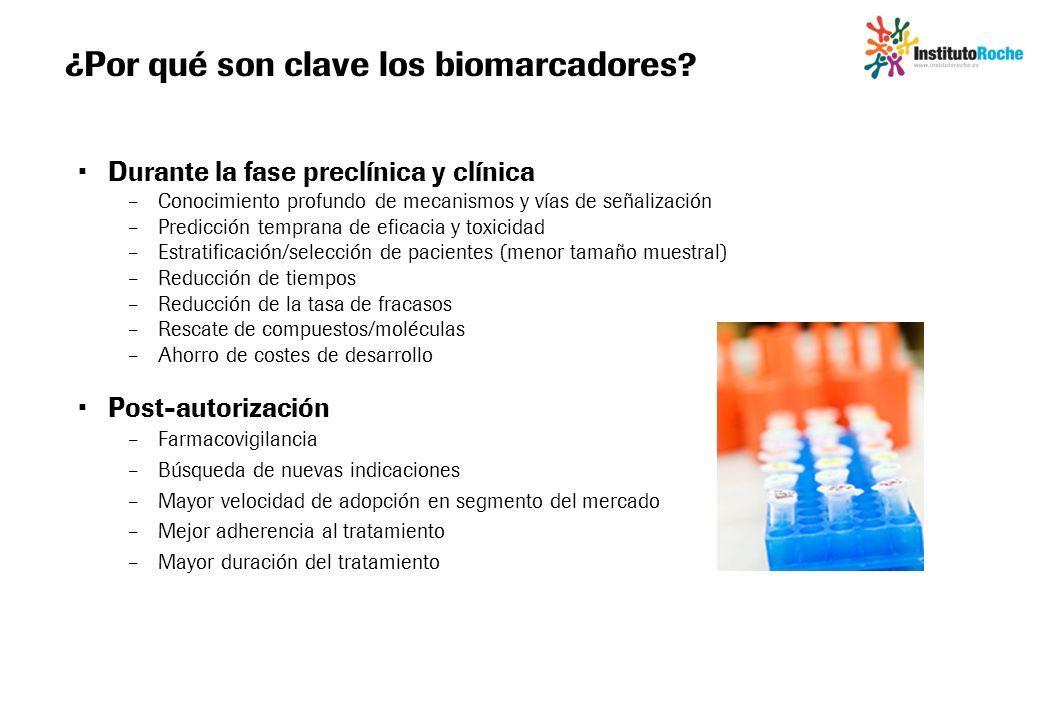 ¿Por qué son clave los biomarcadores