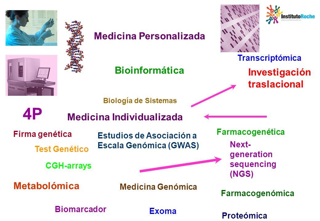 4P Medicina Personalizada Bioinformática Investigación traslacional