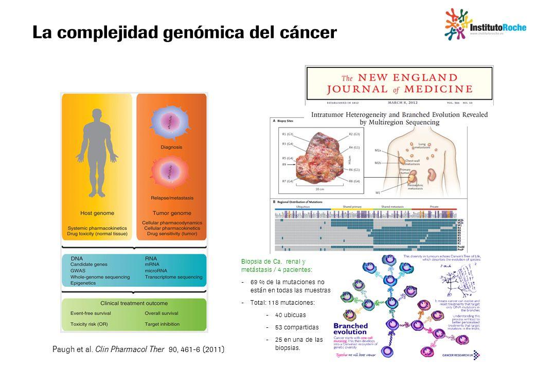 La complejidad genómica del cáncer