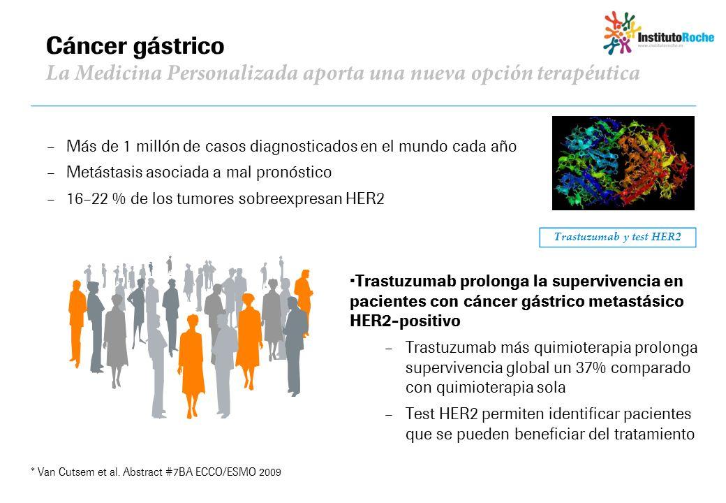 Cáncer gástrico La Medicina Personalizada aporta una nueva opción terapéutica