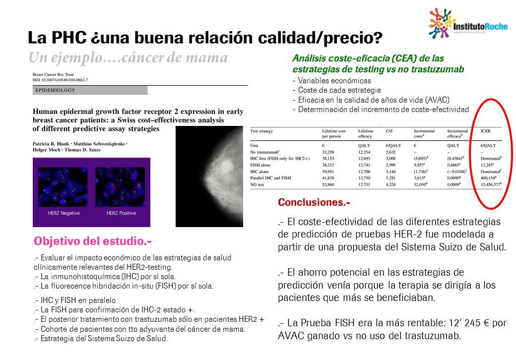 La PHC ¿una buena relación calidad/precio Un ejemplo….cáncer de mama