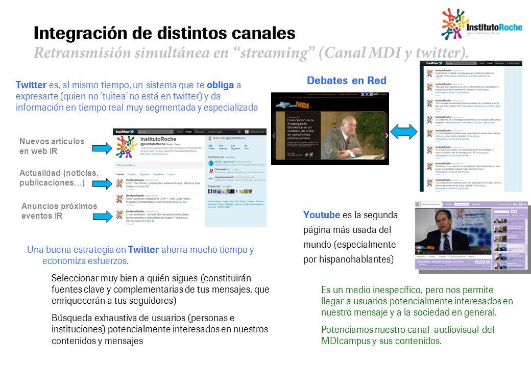Integración de distintos canales Retransmisión simultánea en streaming (Canal MDI y twitter).