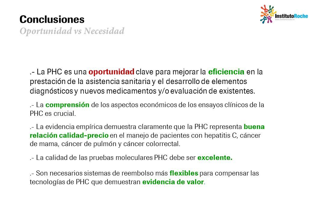 Conclusiones Oportunidad vs Necesidad