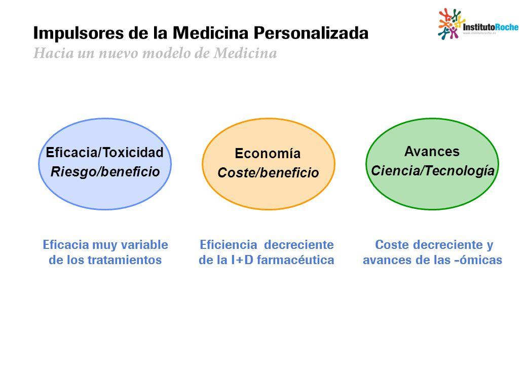 Impulsores de la Medicina Personalizada Hacia un nuevo modelo de Medicina