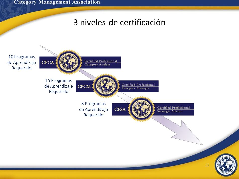 3 niveles de certificación