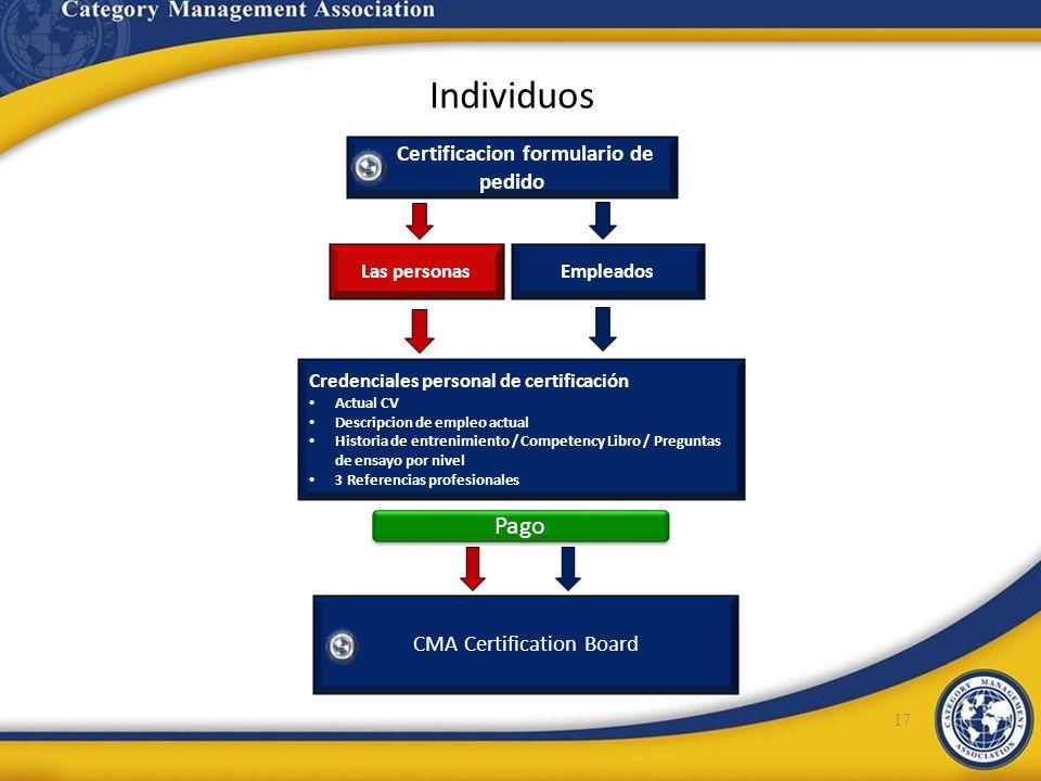 Individuos Pago Certificacion formulario de pedido