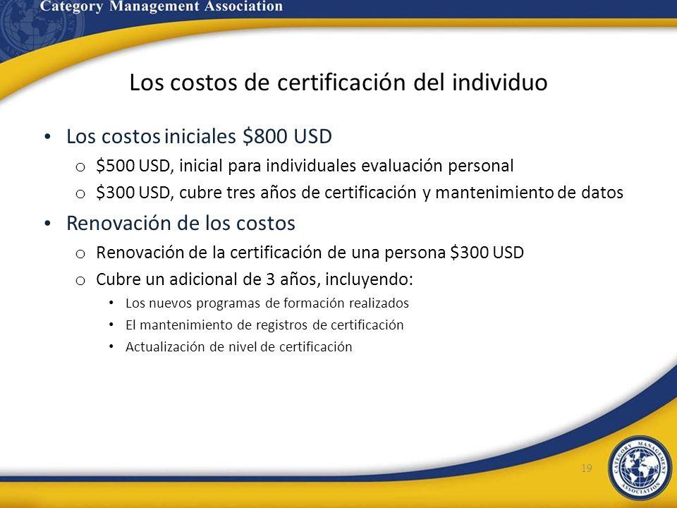 Los costos de certificación del individuo