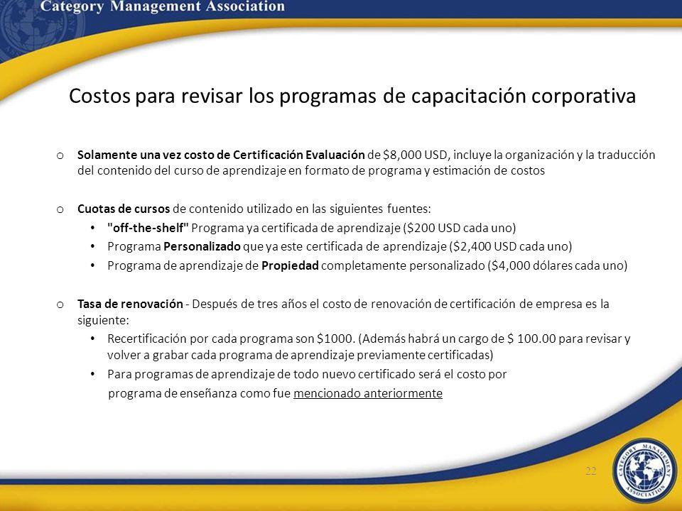Costos para revisar los programas de capacitación corporativa