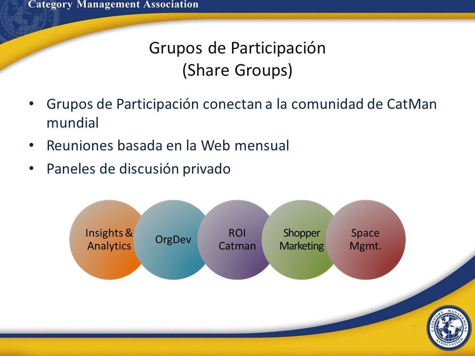 Grupos de Participación (Share Groups)