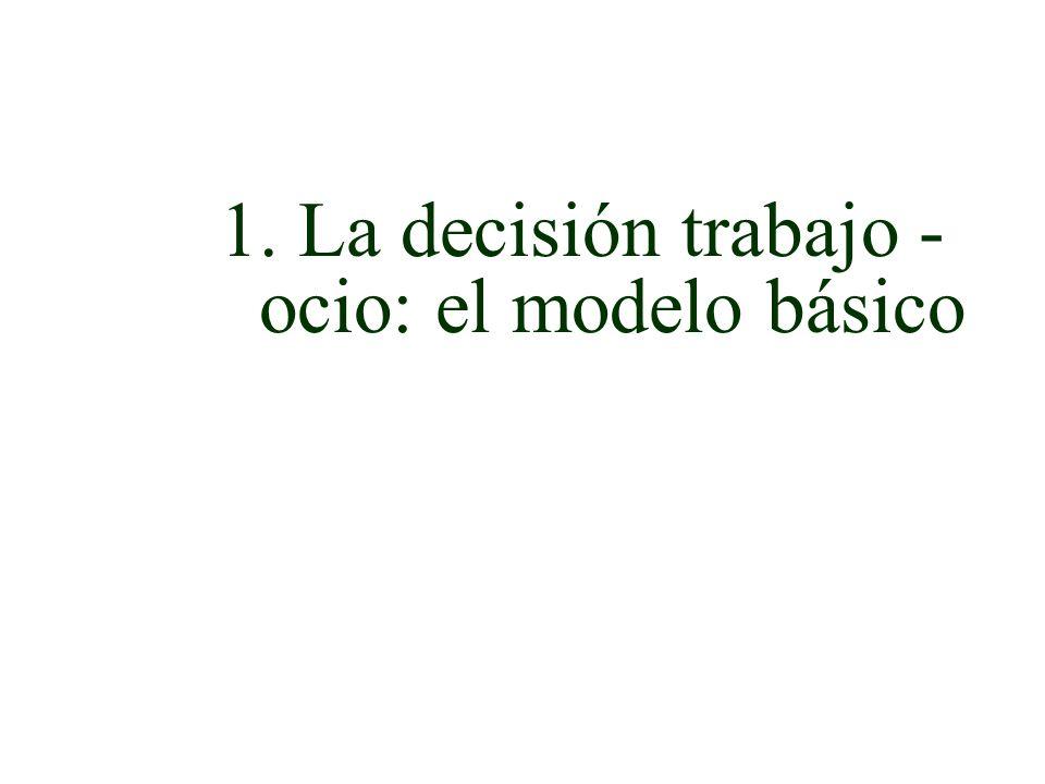 1. La decisión trabajo - ocio: el modelo básico