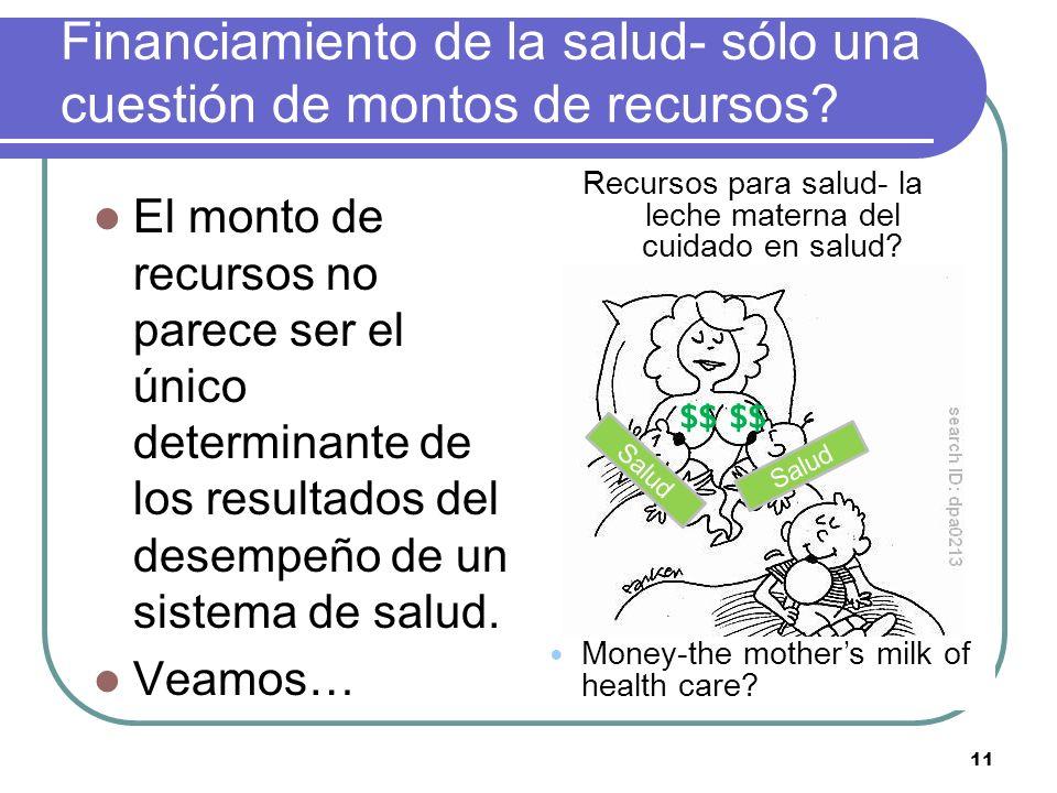 Financiamiento de la salud- sólo una cuestión de montos de recursos