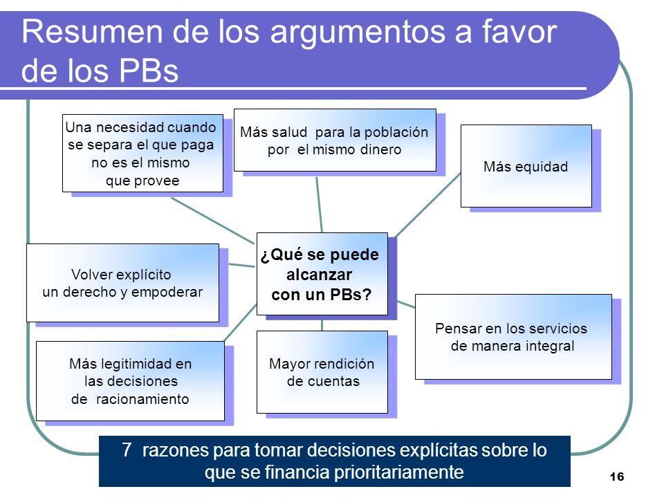 Resumen de los argumentos a favor de los PBs