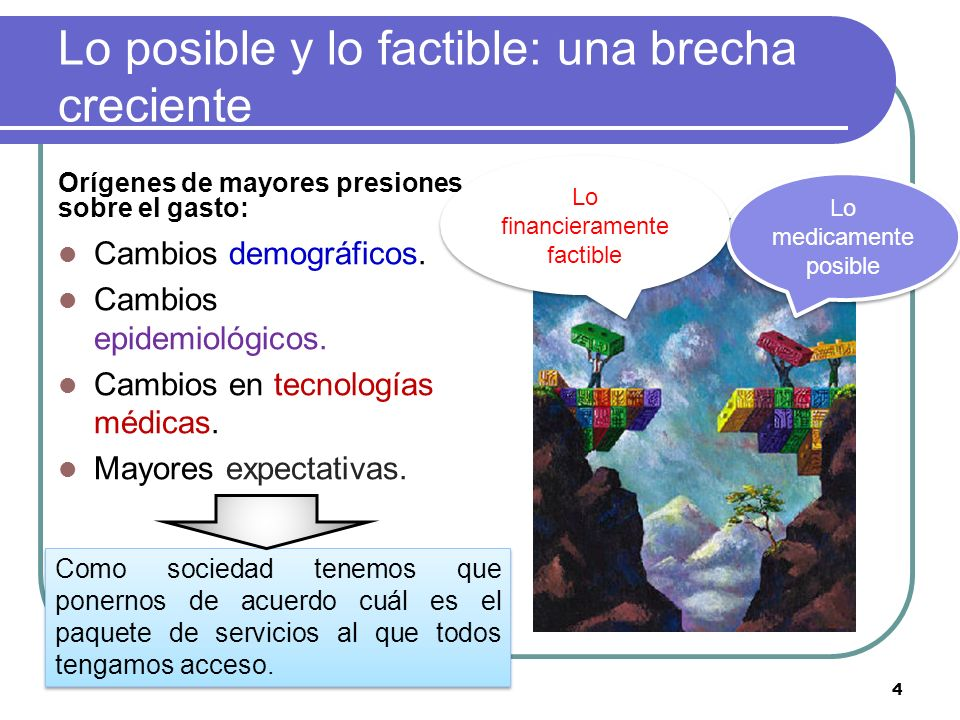 Lo posible y lo factible: una brecha creciente