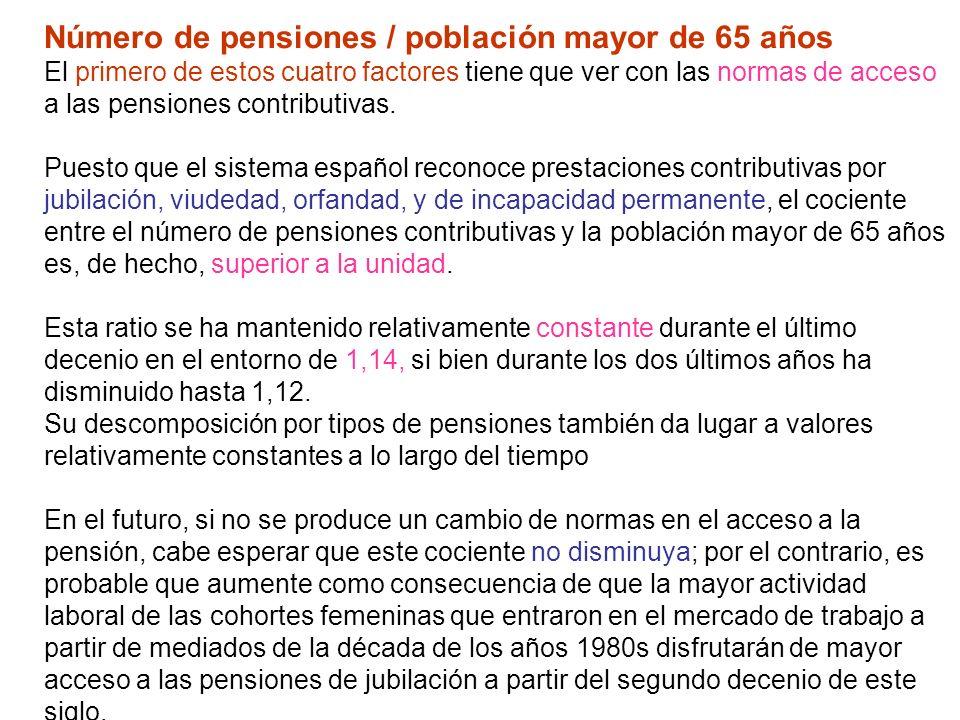 Número de pensiones / población mayor de 65 años