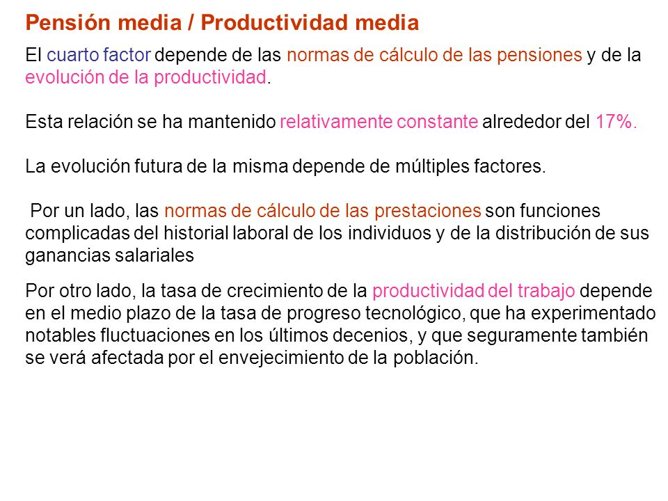 Pensión media / Productividad media