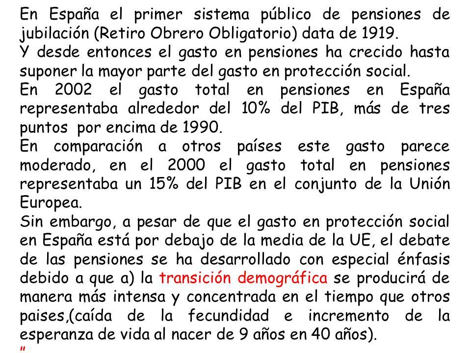 En España el primer sistema público de pensiones de jubilación (Retiro Obrero Obligatorio) data de 1919.