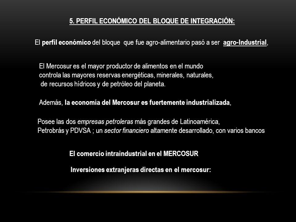 5. PERFIL ECONÓMICO DEL BLOQUE DE INTEGRACIÓN: