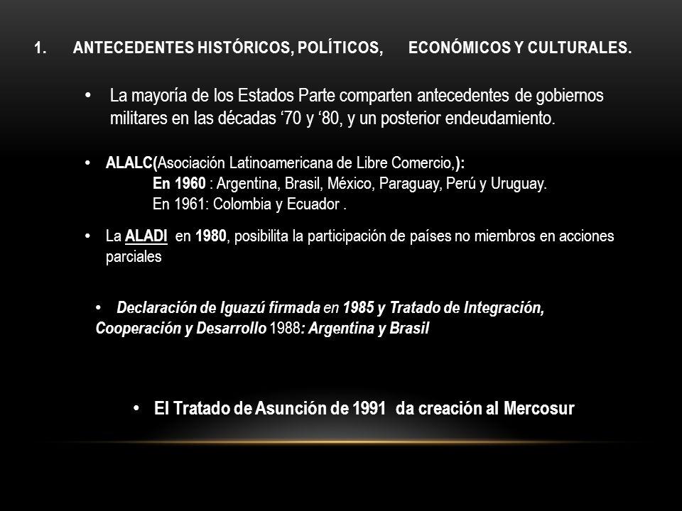 1. Antecedentes históricos, políticos, económicos y culturales.