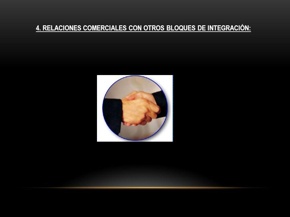 4. Relaciones comerciales con otros bloques de integración: