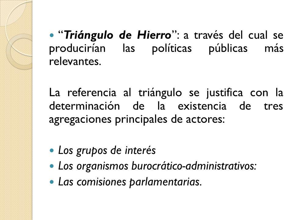 Triángulo de Hierro : a través del cual se producirían las políticas públicas más relevantes.
