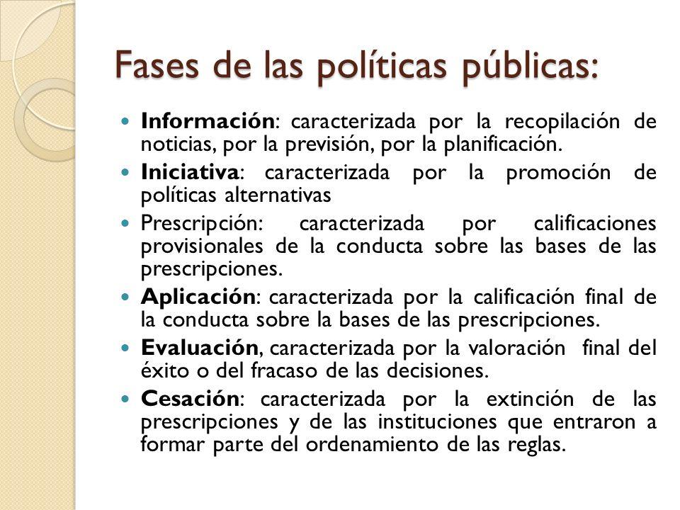 Fases de las políticas públicas: