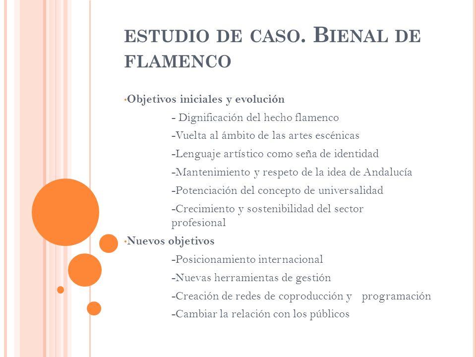 estudio de caso. Bienal de flamenco