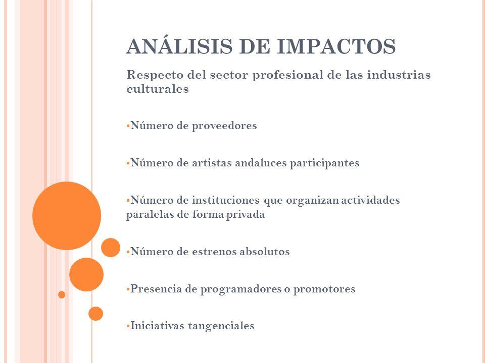 ANÁLISIS DE IMPACTOS Respecto del sector profesional de las industrias culturales. Número de proveedores.