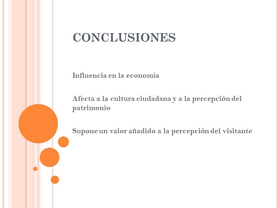 CONCLUSIONES Influencia en la economía